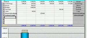 Gutscheine Einnahmen überschuss Rechnung : office vorlagen seite 3 von 4 ~ Themetempest.com Abrechnung