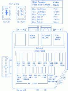 Ford Mustang Mach 1 2004 Fuse Box  Block Circuit Breaker