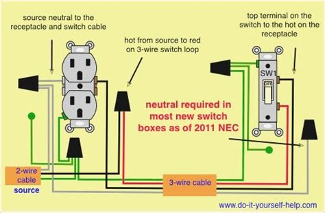 outlet switch wiring diagram electrical switches outlet