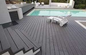 Terrasse En Bois Composite Prix : terrasse bois composite ma terrasse ~ Edinachiropracticcenter.com Idées de Décoration