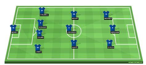 Predicted Chelsea lineup against Newcastle United: Rudiger ...