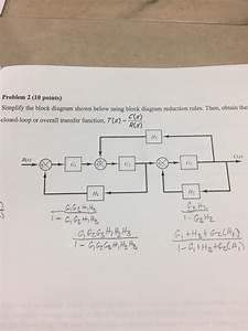 Solved  Simplify The Block Diagram Shown Below Using Block