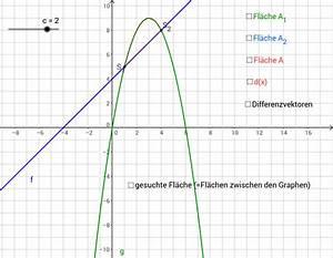 Fläche Zwischen Zwei Graphen Berechnen : fl che zwischen zwei kurven geogebra ~ Themetempest.com Abrechnung