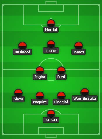 Arsenal Vs Man City Predicted Line Up : Man Utd team news ...