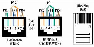 Telecom  Modular Tutorial  Cabling Connectors Lan Phone