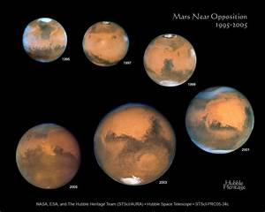 Planet Mars Core Temperature - Pics about space