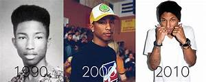 Monthly Muse: Pharrell Williams doesn't age | Scenewave.com