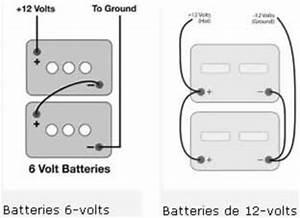 Batterie En Serie : batteries 6 volts et chargeur 12 volts vrcamping le site 1 au canada sur le monde du ~ Medecine-chirurgie-esthetiques.com Avis de Voitures