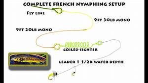 How To Put The  U201ccoils U201d In Motion With A French Nymphing