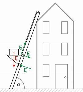 G Kräfte Berechnen : culmann verfahren wikipedia ~ Themetempest.com Abrechnung