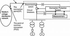 The Connection Points  Cp  And The Point Of Common