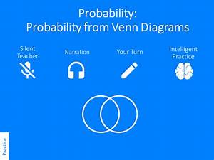Probability From Venn Diagrams  U2013 Variation Theory