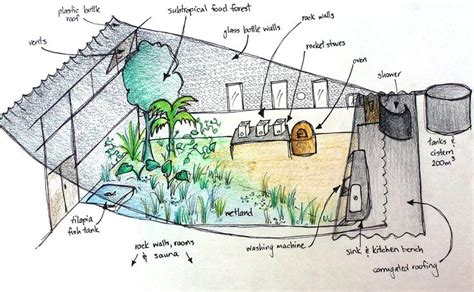 Serre Trees Pdf by 1000 Images About Cave Greenhouse On Pinterest