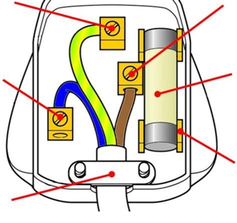 wiring a plug mrcorfe com