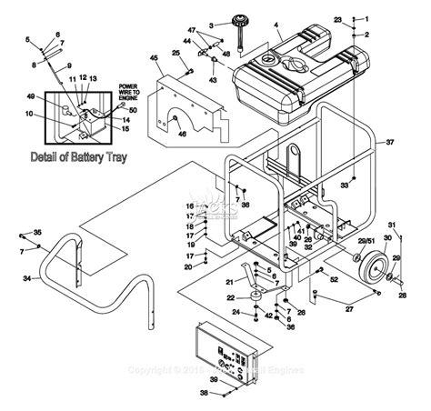 Generac Gpe Parts Diagram For Handle Frame Wheel