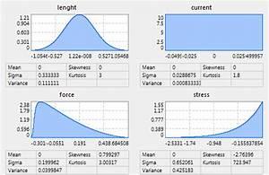 Prozentuale änderung Berechnen : probabilistische analyse ~ Themetempest.com Abrechnung