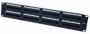 Cat 5e And Cat 6 Unshielded Patch Panels