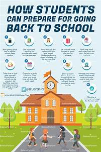 how students can prepare for going back to school