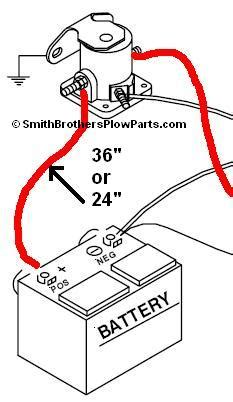 power wire battery  solenoid