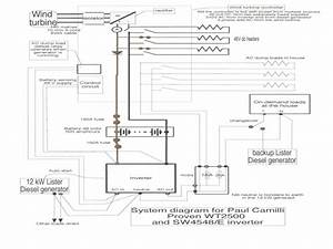 Generator Electrical Schematic Drawings Of Heads