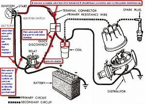 Wiring Diagram 1992 Ford 351ignition Wiring Diagram Reguler Reguler Consorziofiuggiturismo It