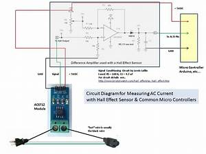 How To Measure Ac Current Using Hall Effect Sensor With