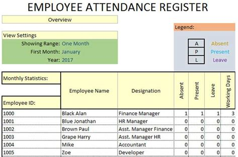 daily employee attendance sheet  excel template