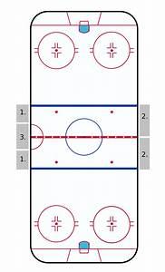 National Hockey League Rules