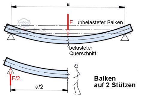 formel für länge holz belastung berechnen terrassendach holz berechnen