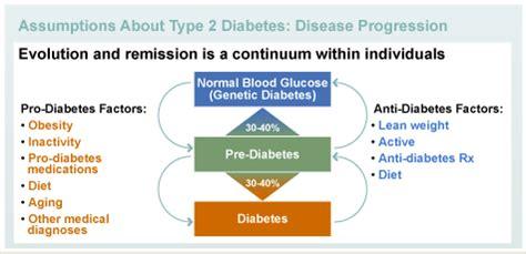 resource materials diabetes education