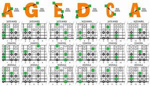 Drop C Chord Chart Blogozon No 207 6 String Dadgbe Drop D Tuning A