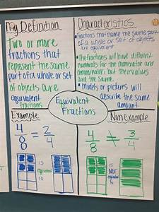 4th Grade Math Equivalent Fractions And Decimals - 1000 ...