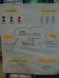 young mathematicians show  work math coachs corner