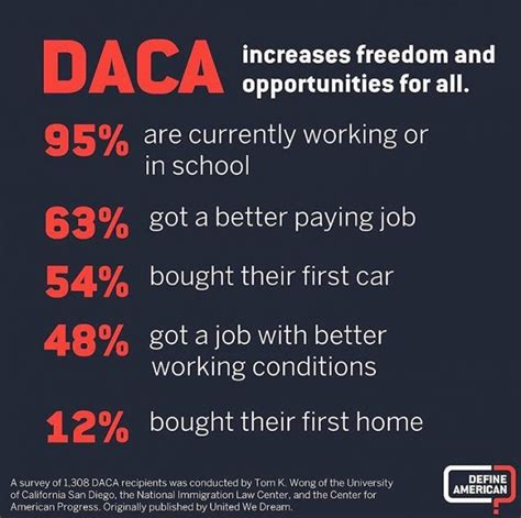 Daca Memes - giving back what is daca and why should i care wardrobe oxygen