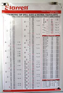 decimal chart business industrial ebay