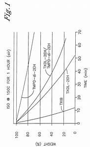 Patent Us7741395