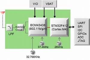 Type 1ld U8d85 U5c0f U578bwifi Bluetooth Mcu U30e2 U30b8 U30e5 U30fc U30eb