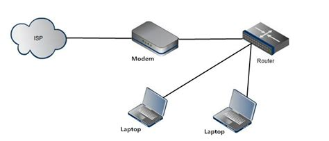 home ethernet wiring how to get a wired home network