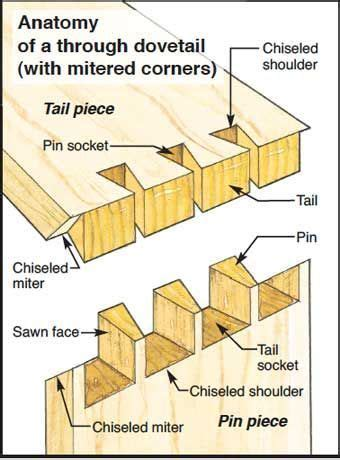 joinery images  pinterest woodworking
