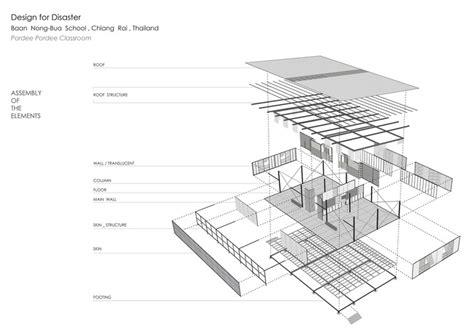 Baan Nong Bua School / Junsekino Architect And Design