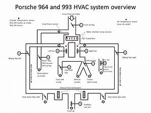 Porsche 964 Battery Wiring Diagram  U2022 Wiring Diagram For Free