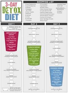 3 Day All Liquid Detox Diet For Rapid Weight Loss Fitneass