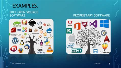 open source software  proprietary software
