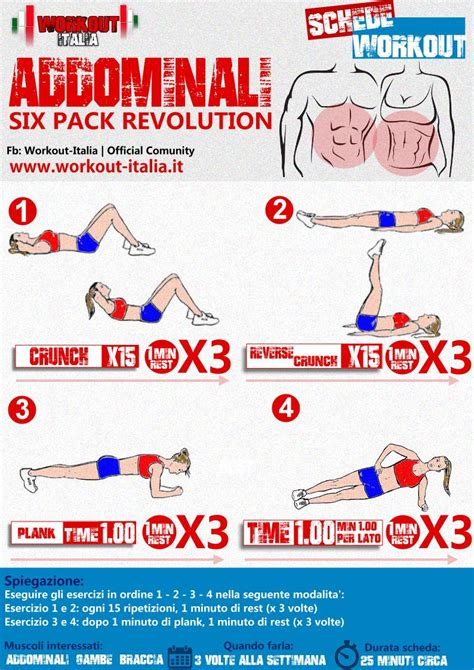 esercizi addominali donne a casa scheda esercizi addominali workout abs sixpack workout