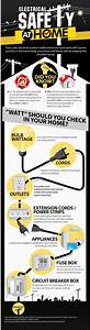 The 25  Best Electrical Safety Ideas On Pinterest