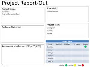 Excel Scorecard Template Six Sigma Project Report Template For Microsoft Powerpoint