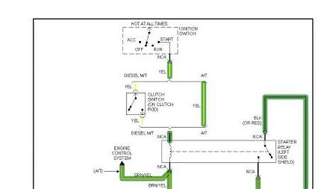 1992 Dodge Dakotum Ignition Wiring Diagram by 1992 Dodge Dakota Starter Wiring Wire Starter Broken