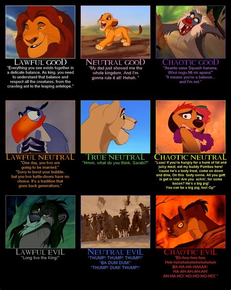 Lion King Memes - awesome alignment chart alignment charts pinterest the o jays the lion and awesome