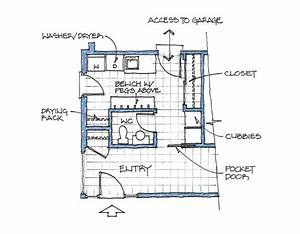 House plans with mudrooms house plans home designs for Country house plans with mudroom