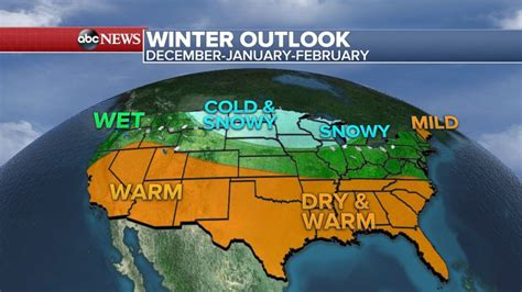 winter wet dry cool north warm south
